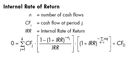 Internal Rate of Return - Real Estate