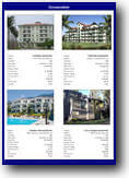 Real Estate Software Comparables