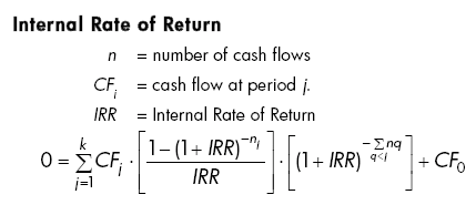 Internal Rate of Return Formula- IRR